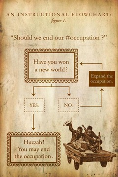 Occupy (or not?) Flowchart