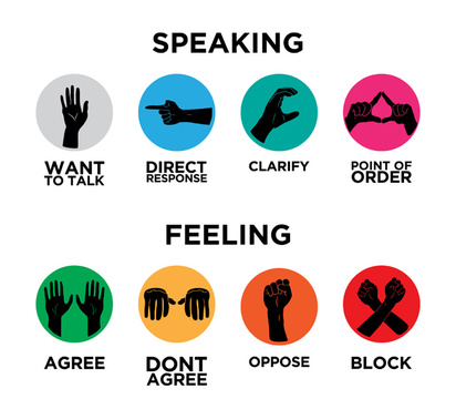 Occupy hand gestures