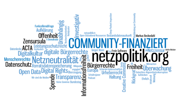 Netzpolitk.org issue cloud